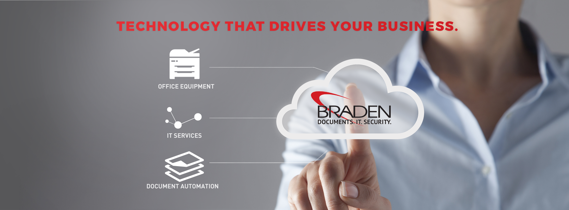Managed IT Services- Indianpolis, IN | Braden Business Systems